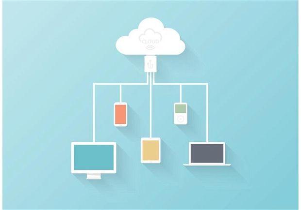 Cloud storage, rappresentazione grafica